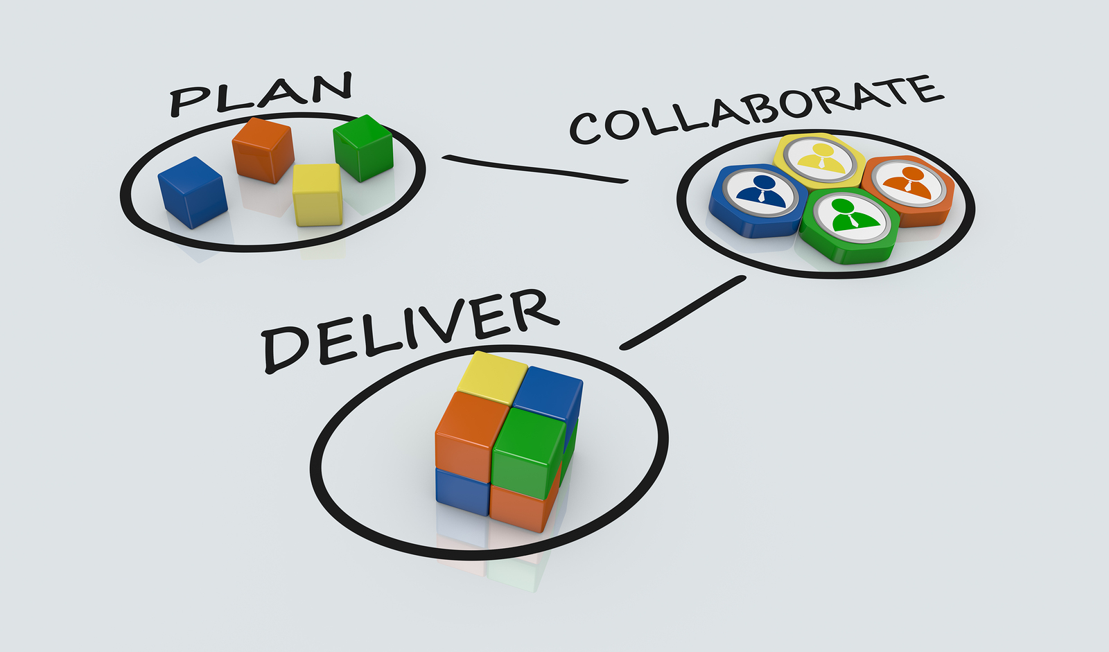 5 Project Management Tools for Development Teams