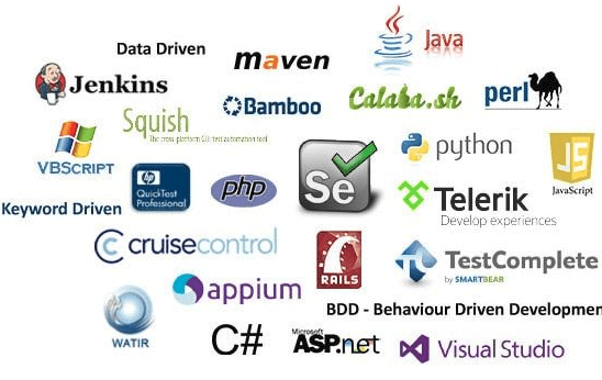 best Automation Tools