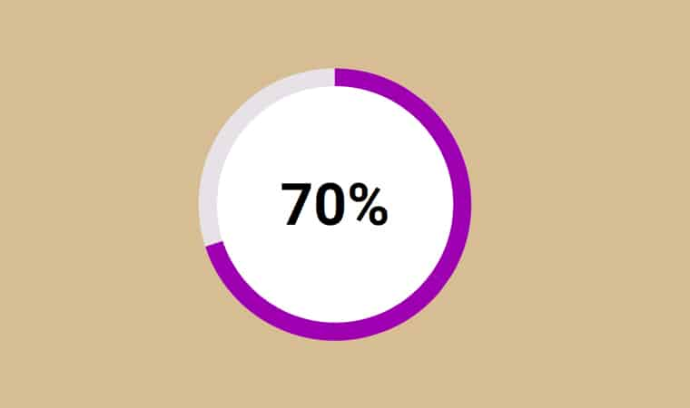 Pure CSS Percentage Circle with Animation