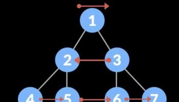 Binary Tree ZigZag Traversal