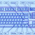 All Shortcut Keys Of Computer Keyboard