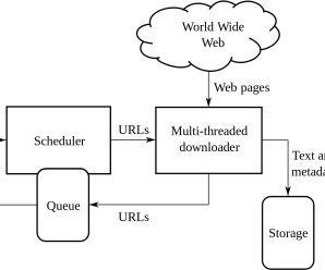 Search Engines Crawl Systems Solutions and SEO Guide shallow