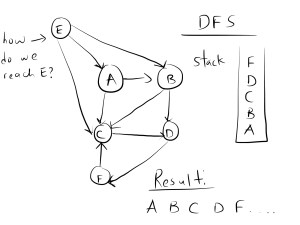 distributed crawler structure