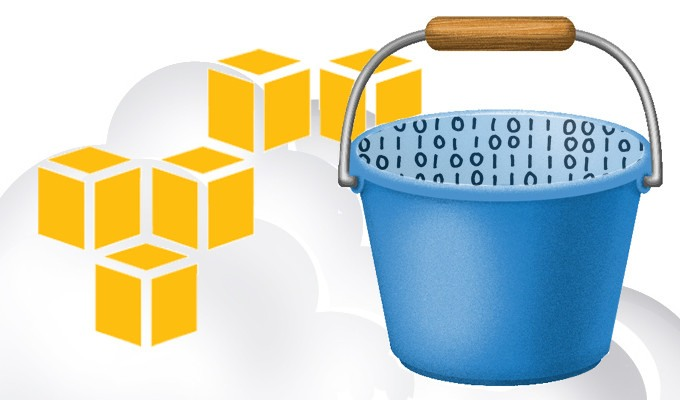 Get list of files and folders from specific Amazon S3