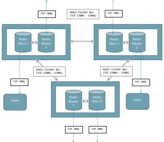 WPF TextBox Validation with IDataErrorInfo - Code Arsenal