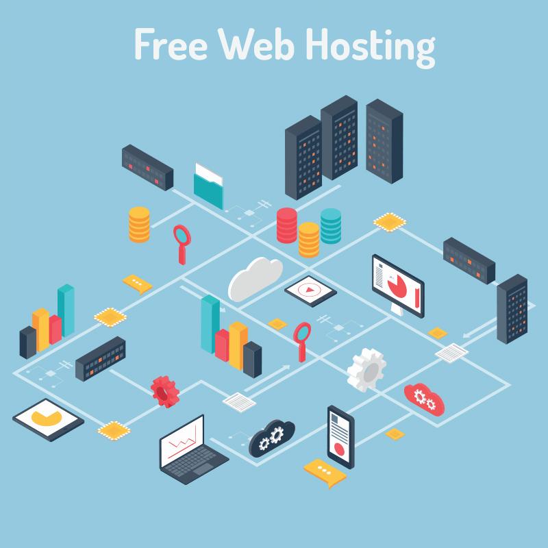 Top 5 Free Web Hosting Services - Codegena