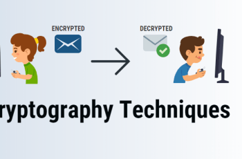 Basic Methods Cryptographic Information Security - CompTIA