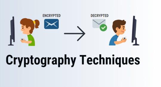 Cryptographic Basic Methods in Information Security - CompTIA
