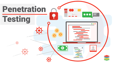 Step By Step Planning Penetration Test - CompTIA Pentest