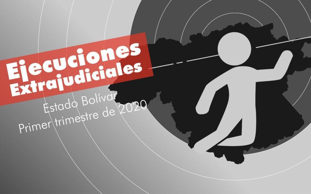 Codehciu contabilizó 47 presuntas ejecuciones extrajudiciales durante el primer trimestre de 2020