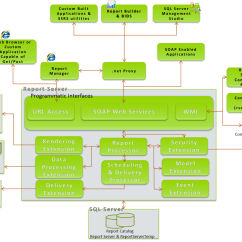 Sql Server Memory Architecture Diagram Vz Wiring Stereo Ssrs Bing Images