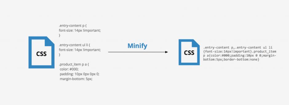 minify-css