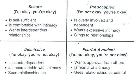 Attachment Styles What Are They And How To Find Out Yours