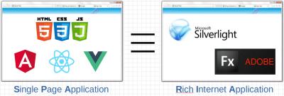 single page application versus rich internet application