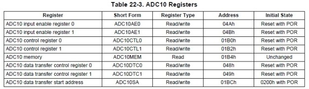 MSP430 ADC Tutorial C Code Examples