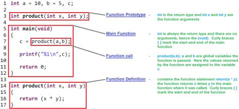C Programming Functions Tutorial Eclipse