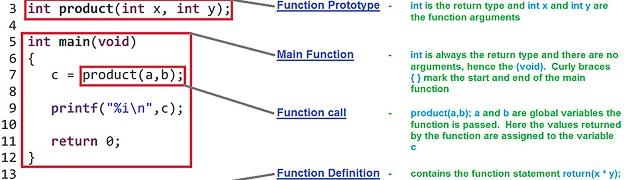 C Programming Functions Pt/1