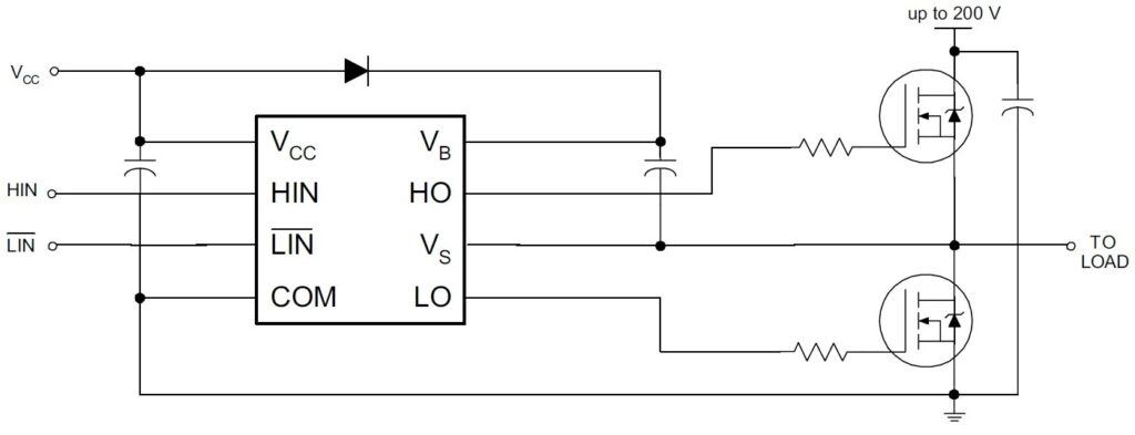 C2000 Solar MPPT Tutorial Covering The Electronics & C Code