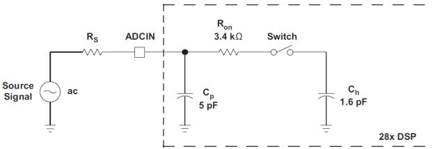C2000 Solar MPPT Tutorial internal ADC S-H