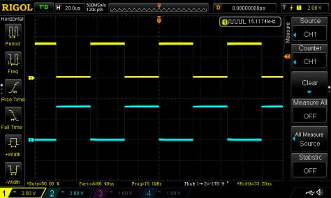 C2000 Solar MPPT Tutorial 50% Duty 180 Phase
