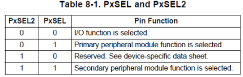 MSP430 Programming Tutorial PxSEL and PXSEL2 multiplex functions