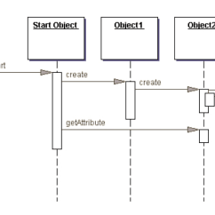 Shopping Uml Sequence Diagram Examples Winch Reversing Solenoid Wiring Ocmjea Forum At Coderanch