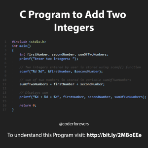 C Program to Add Two Integers