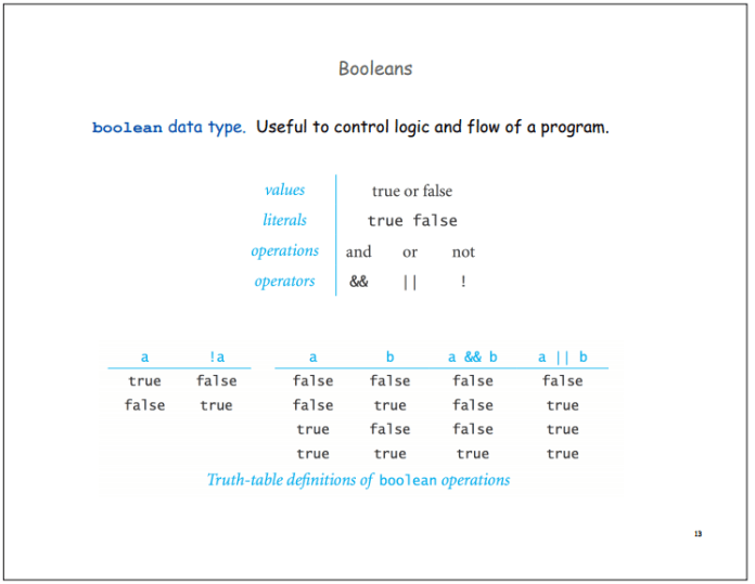 boolean data type in java