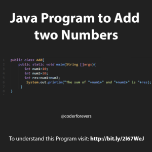 Java Program to add two numbers