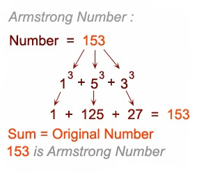 What is Armstrong Number