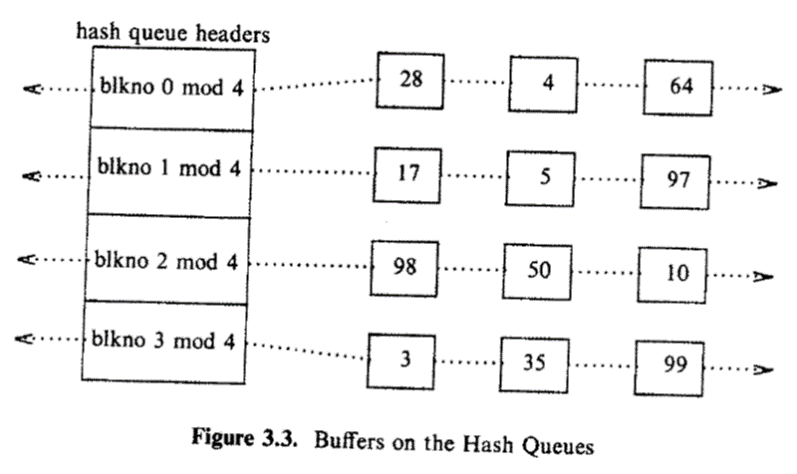 buffer-data-structure1