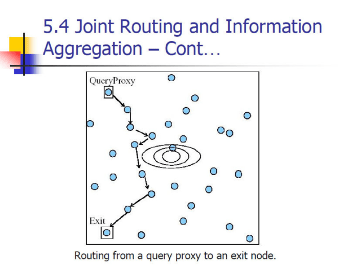 joint-routing-information-aggregation3