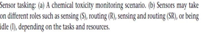 role-of-sensor-node-utility-2