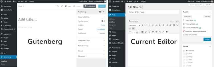 So sánh Gutenberg và TinyMCE