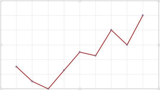 line interpolation