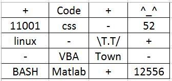 Работа с формами в VBA(Excel)
