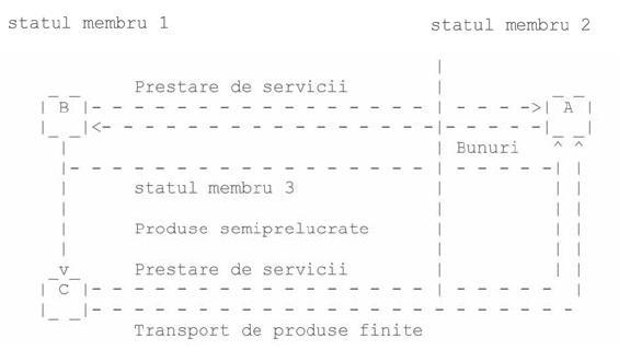 OMFP-3417-2009-anexa1-art-17
