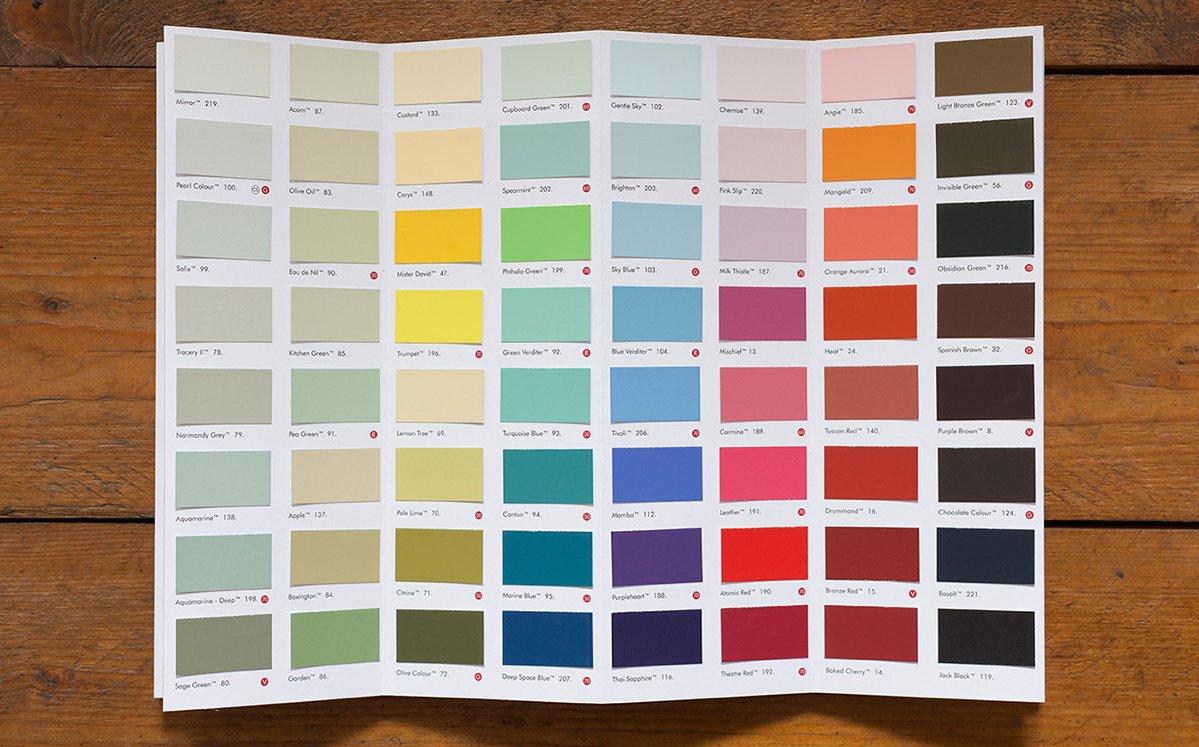 Pitture per interni ed esterni. Vernici E Colori Per Edilizia