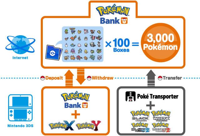 Pokémon-Bank-02