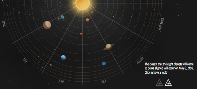PlanetasOrbita