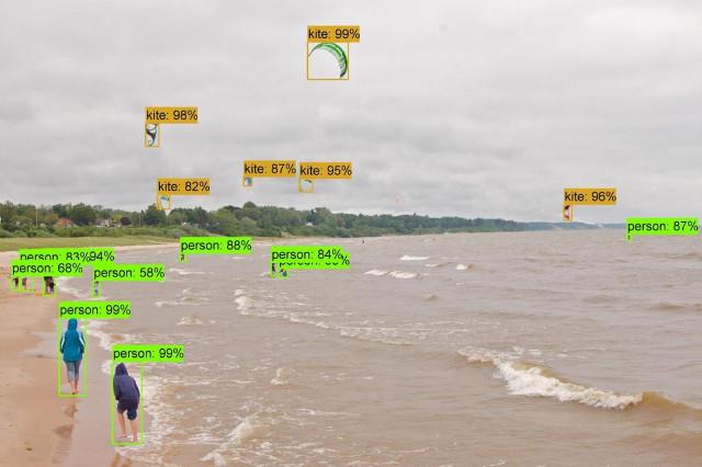 NASNet tiene la tarea de reconocer objetos de un video en tiempo real.