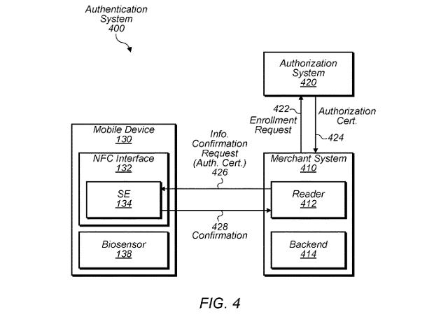 Apple patenta el 'iPasaporte', su sustituto para los documentos oficiales