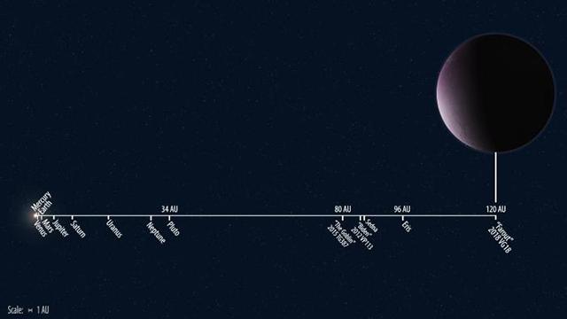 ¿Planeta X?: descubren el objeto más lejano dentro del sistema solar