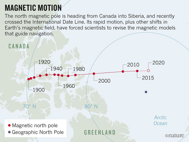 Polo-Norte-Magnetico.