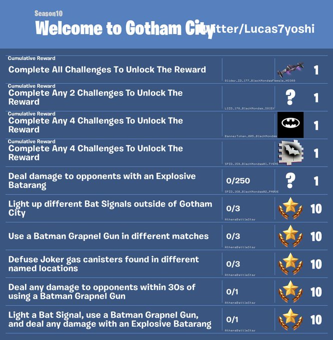 18/09/19, Fortnite, Batman, Crossover, Batman Day