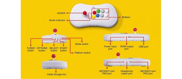 Nuevo Neo Geo Arcade Stick Pro