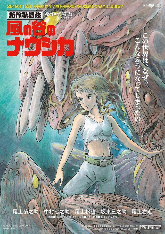 01/10/19, Hayao Miyazaki, Live Action, Studio Ghibli, Hollywood