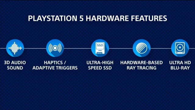 Logo oficial PlayStation 5
