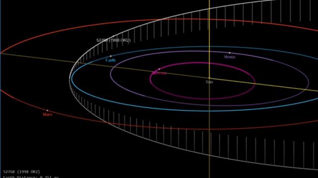 asteroide 1998 QR2
