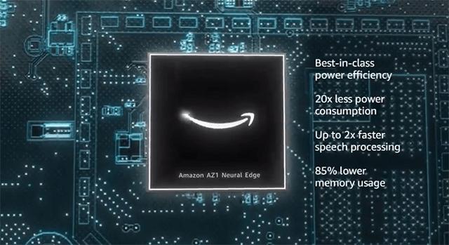 Amazon Echo procesador AZ1